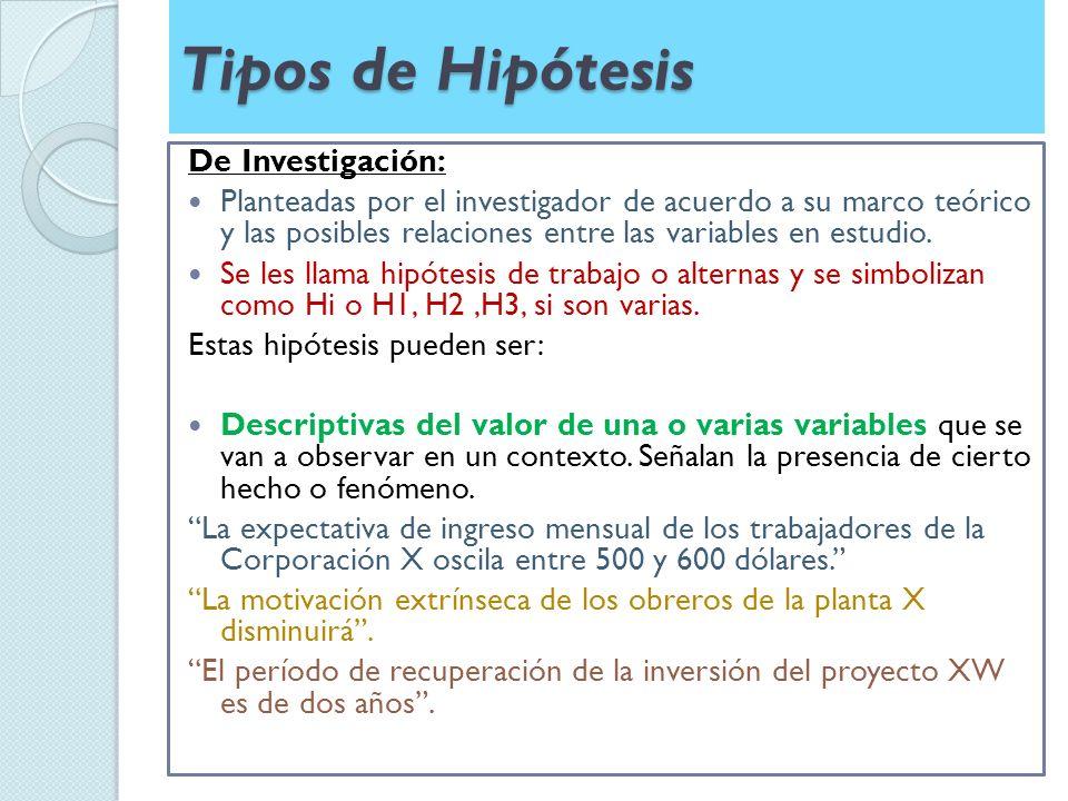 Tipos de Hipótesis De Investigación: Planteadas por el investigador de acuerdo a su marco teórico y las posibles relaciones entre las variables en estudio.