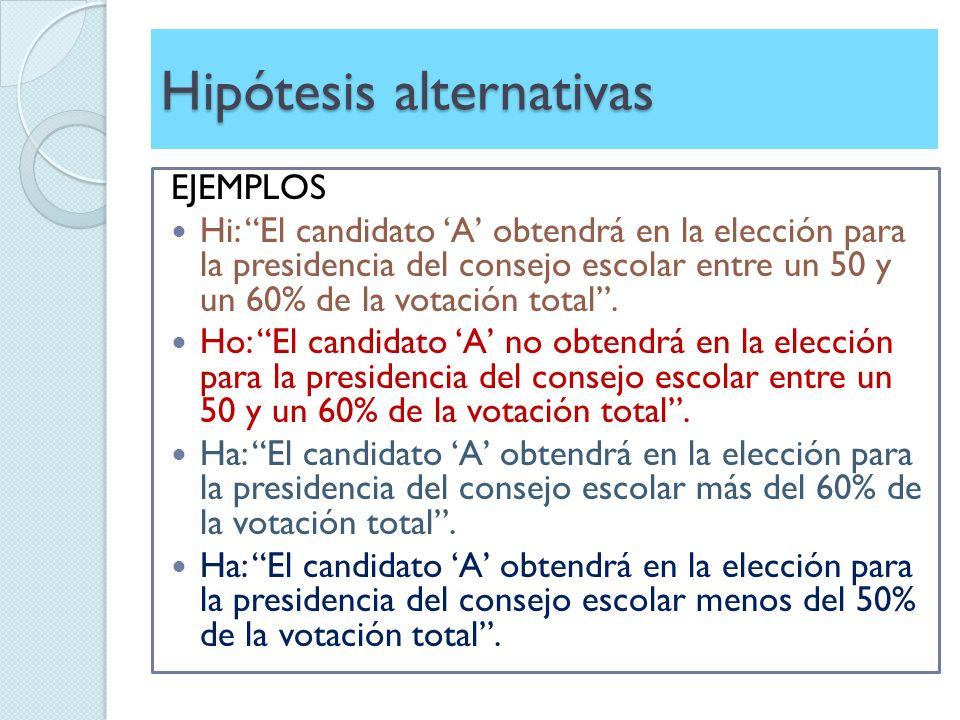 Hipótesis alternativas EJEMPLOS Hi: El candidato A obtendrá en la elección para la presidencia del consejo escolar entre un 50 y un 60% de la votación