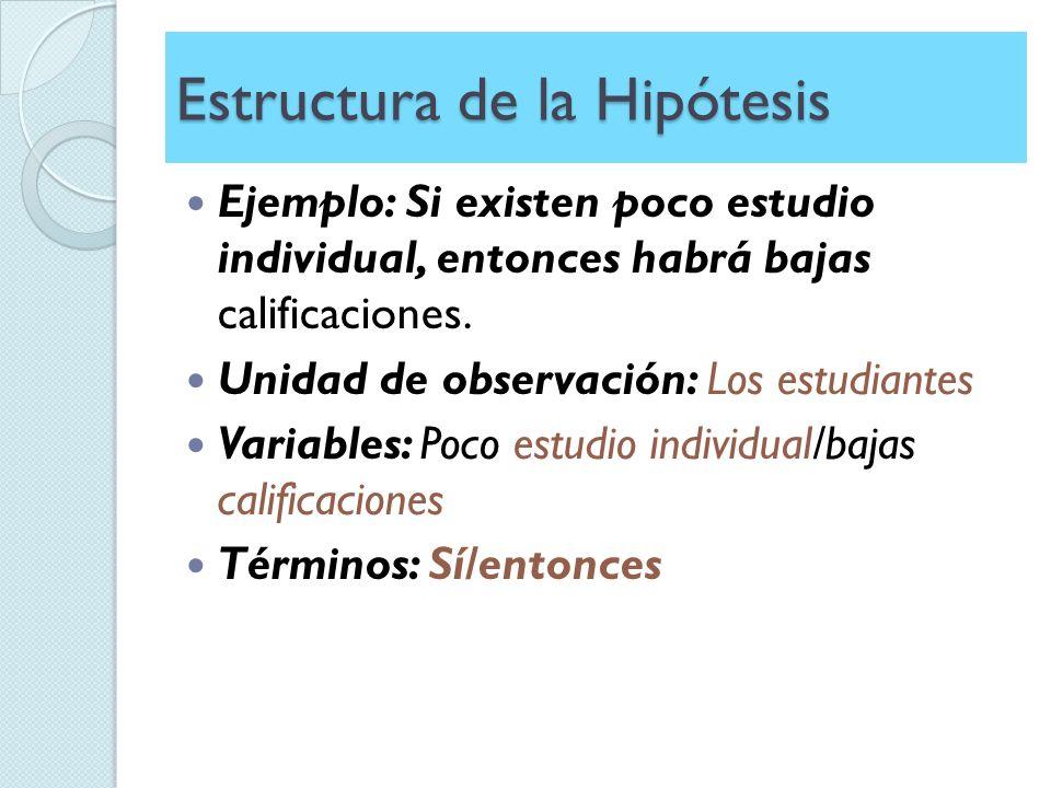 Estructura de la Hipótesis Ejemplo: Si existen poco estudio individual, entonces habrá bajas calificaciones. Unidad de observación: Los estudiantes Va