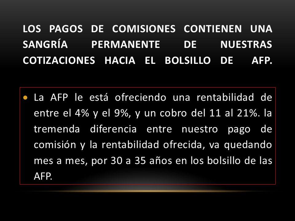 LOS PAGOS DE COMISIONES CONTIENEN UNA SANGRÍA PERMANENTE DE NUESTRAS COTIZACIONES HACIA EL BOLSILLO DE AFP. La AFP le está ofreciendo una rentabilidad