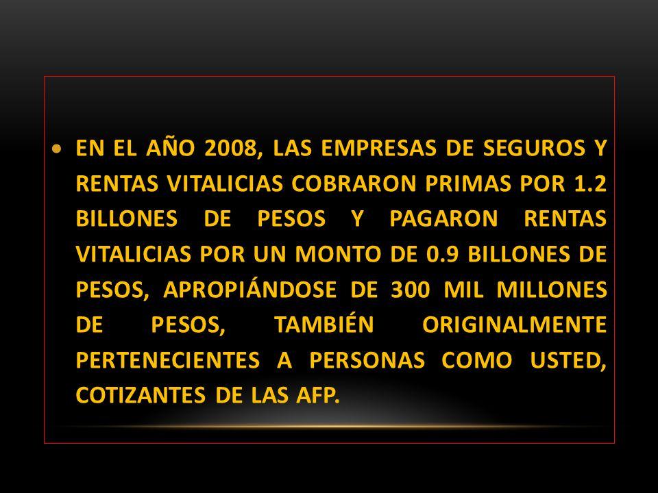 EN EL AÑO 2008, LAS EMPRESAS DE SEGUROS Y RENTAS VITALICIAS COBRARON PRIMAS POR 1.2 BILLONES DE PESOS Y PAGARON RENTAS VITALICIAS POR UN MONTO DE 0.9