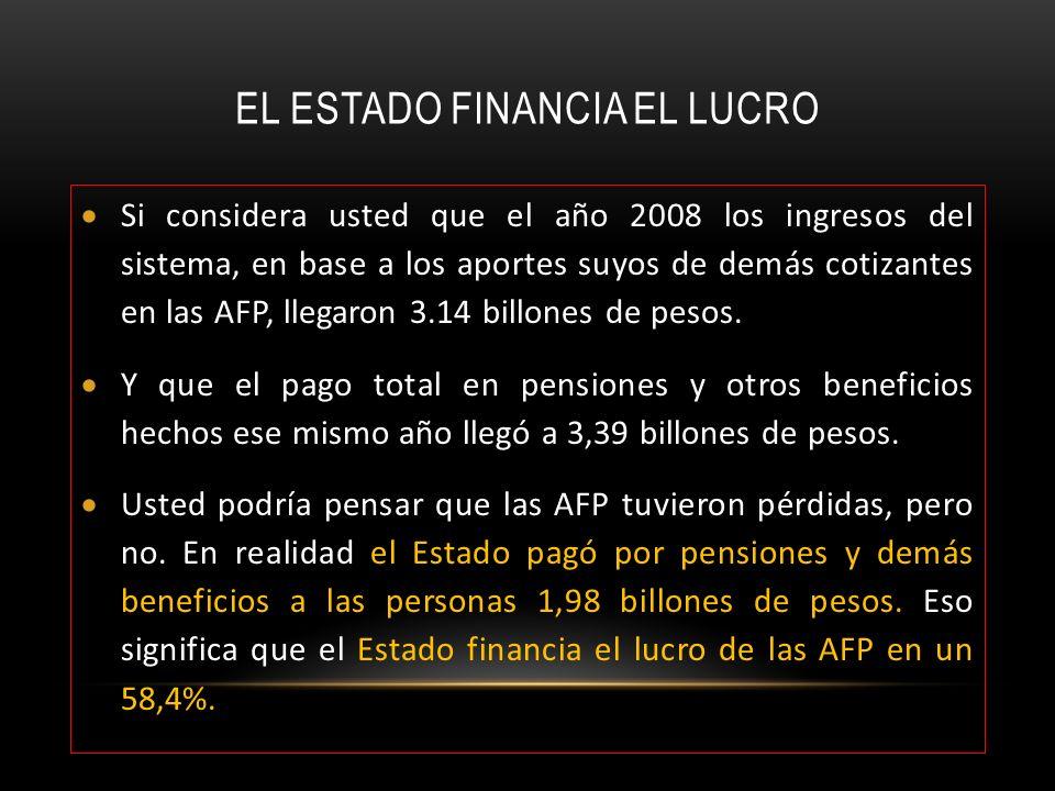 EL ESTADO FINANCIA EL LUCRO Si considera usted que el año 2008 los ingresos del sistema, en base a los aportes suyos de demás cotizantes en las AFP, l