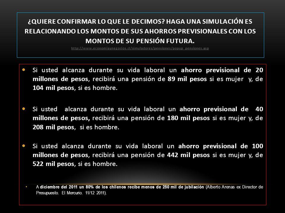 LAS RENTAS VITALICIAS TIENDEN A ASUMIR LAS FUNCIONES DE LAS AFP Hoy solo el 40% de los chilenos se jubila por AFP, en su mayoría lo hacen vía Sistema de Rentas Vitalicias y Cía.
