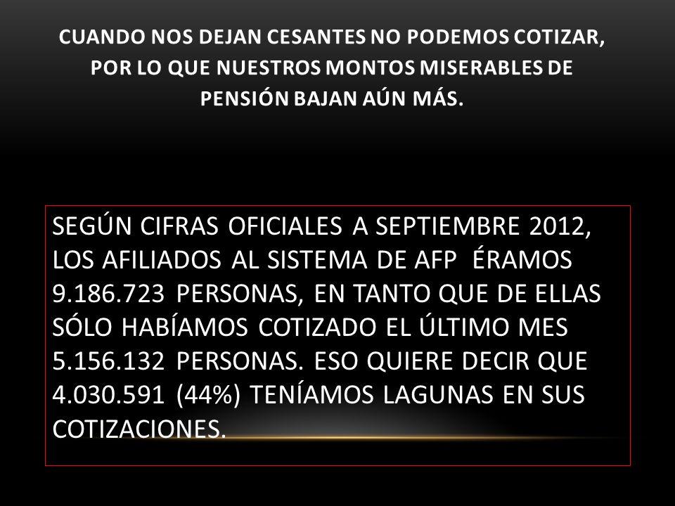 EN EL AÑO 2008, LAS EMPRESAS DE SEGUROS Y RENTAS VITALICIAS COBRARON PRIMAS POR 1.2 BILLONES DE PESOS Y PAGARON RENTAS VITALICIAS POR UN MONTO DE 0.9 BILLONES DE PESOS, APROPIÁNDOSE DE 300 MIL MILLONES DE PESOS, TAMBIÉN ORIGINALMENTE PERTENECIENTES A PERSONAS COMO USTED, COTIZANTES DE LAS AFP.