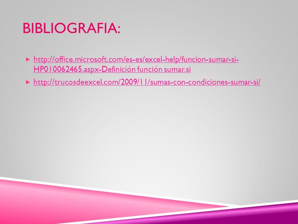 BIBLIOGRAFIA: http://office.microsoft.com/es-es/excel-help/funcion-sumar-si- HP010062465.aspx-Definición función sumar.si http://office.microsoft.com/