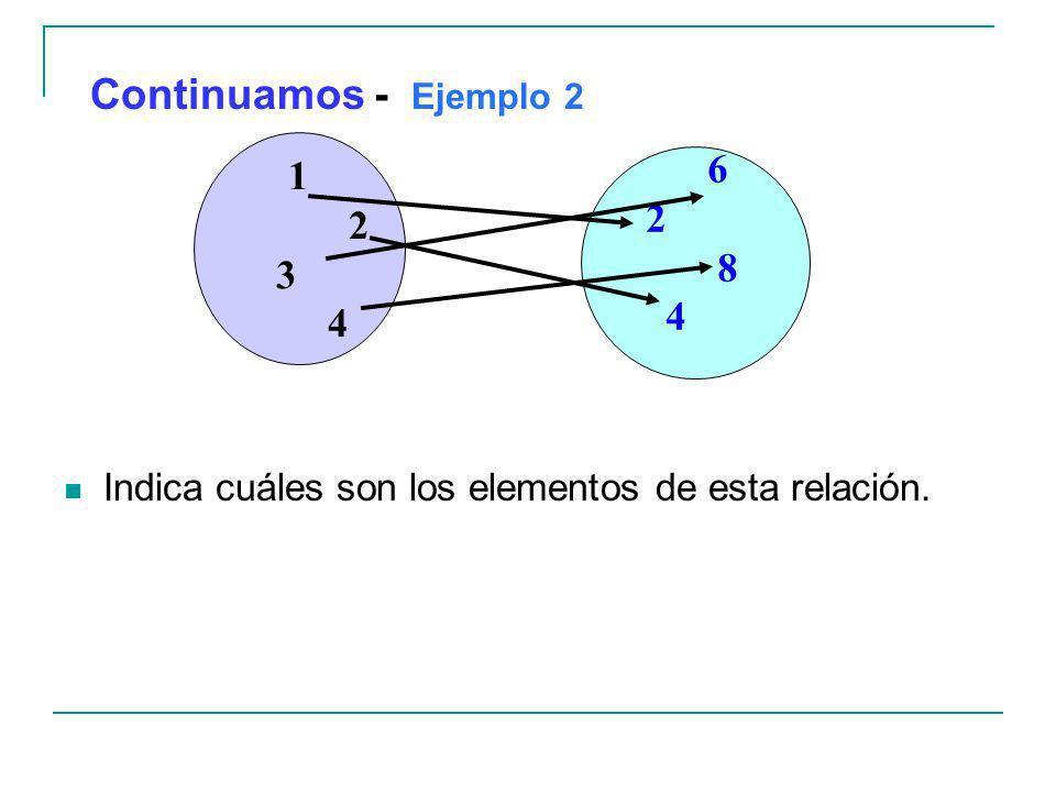 Continuamos - Ejemplo 2 Indica cuáles son los elementos de esta relación. 1 2 3 4 6 2 8 4