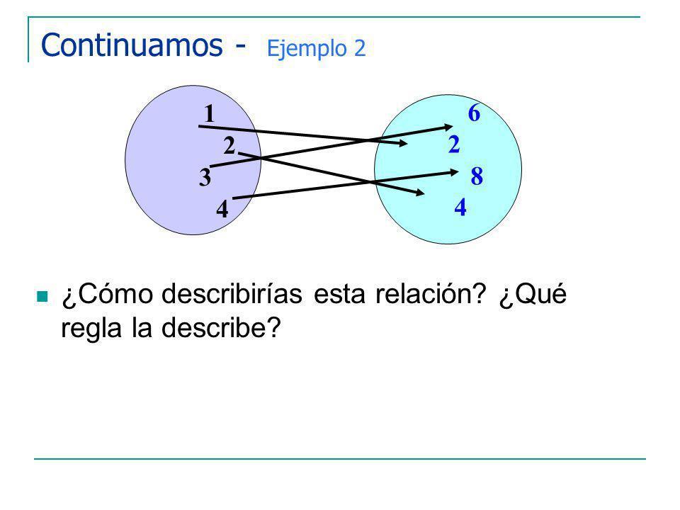 Continuamos - Ejemplo 2 ¿Cómo describirías esta relación? ¿Qué regla la describe? 1 2 3 4 6 2 8 4
