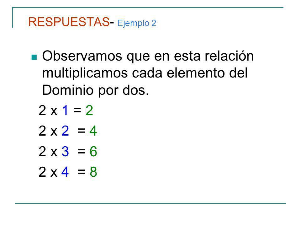 RESPUESTAS- Ejemplo 2 Observamos que en esta relación multiplicamos cada elemento del Dominio por dos.
