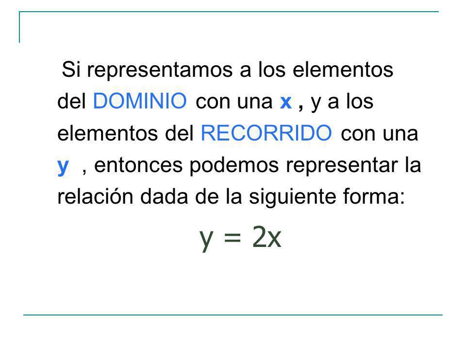 Si representamos a los elementos del DOMINIO con una x, y a los elementos del RECORRIDO con una y, entonces podemos representar la relación dada de la siguiente forma: y = 2x