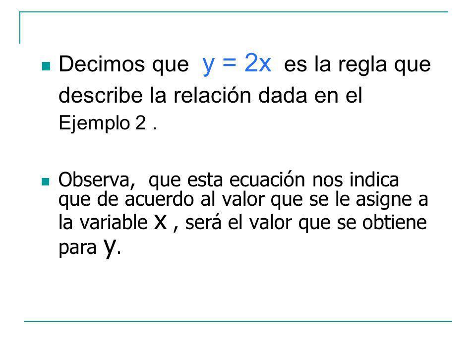 Decimos que y = 2x es la regla que describe la relación dada en el Ejemplo 2.