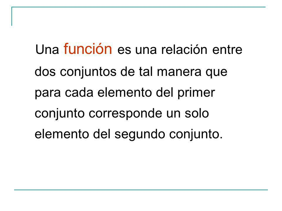 Una función es una relación entre dos conjuntos de tal manera que para cada elemento del primer conjunto corresponde un solo elemento del segundo conjunto.