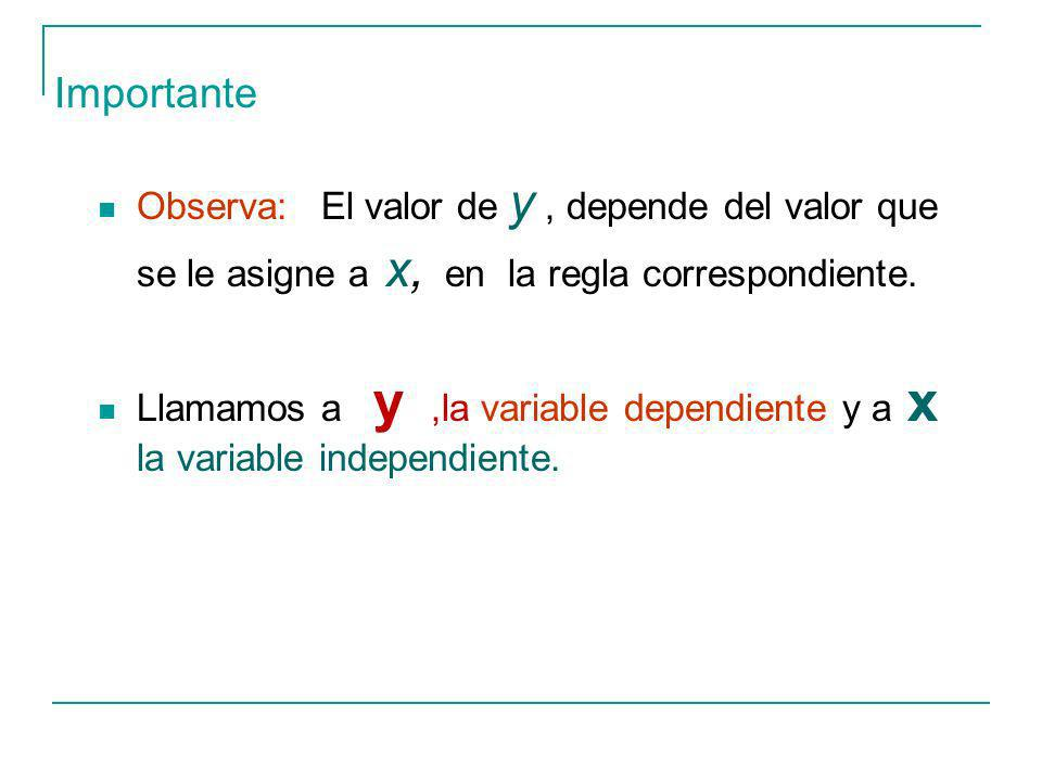 Importante Observa: El valor de y, depende del valor que se le asigne a x, en la regla correspondiente.