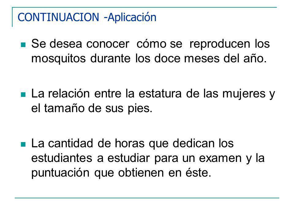 CONTINUACION -Aplicación Se desea conocer cómo se reproducen los mosquitos durante los doce meses del año.