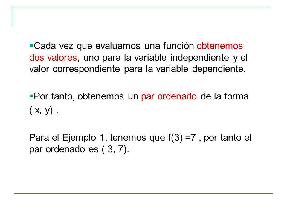 Cada vez que evaluamos una función obtenemos dos valores, uno para la variable independiente y el valor correspondiente para la variable dependiente.