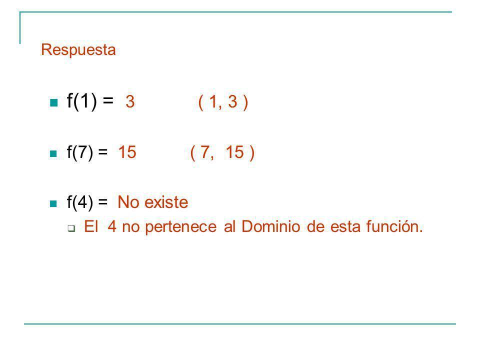 Respuesta f(1) = 3 ( 1, 3 ) f(7) = 15 ( 7, 15 ) f(4) = No existe El 4 no pertenece al Dominio de esta función.