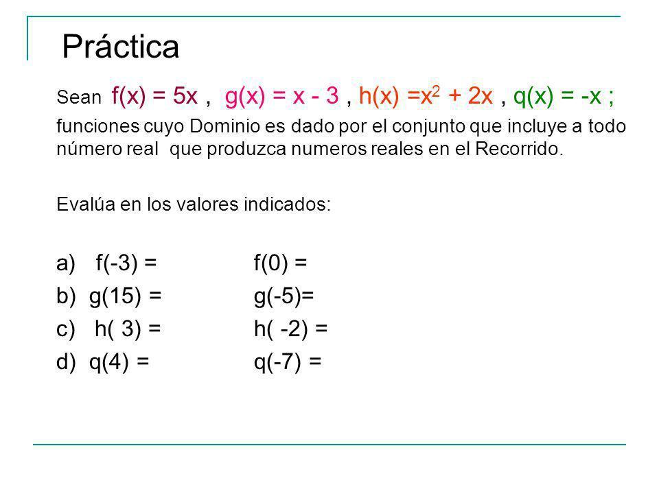 Práctica Sean f(x) = 5x, g(x) = x - 3, h(x) =x 2 + 2x, q(x) = -x ; funciones cuyo Dominio es dado por el conjunto que incluye a todo número real que produzca numeros reales en el Recorrido.