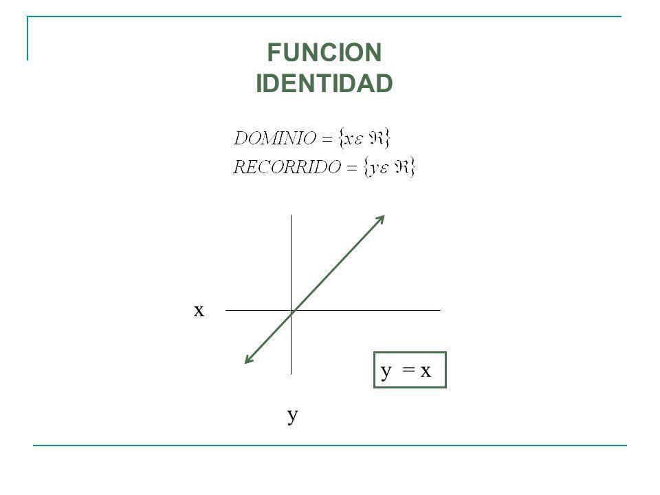 FUNCION IDENTIDAD x y y = x