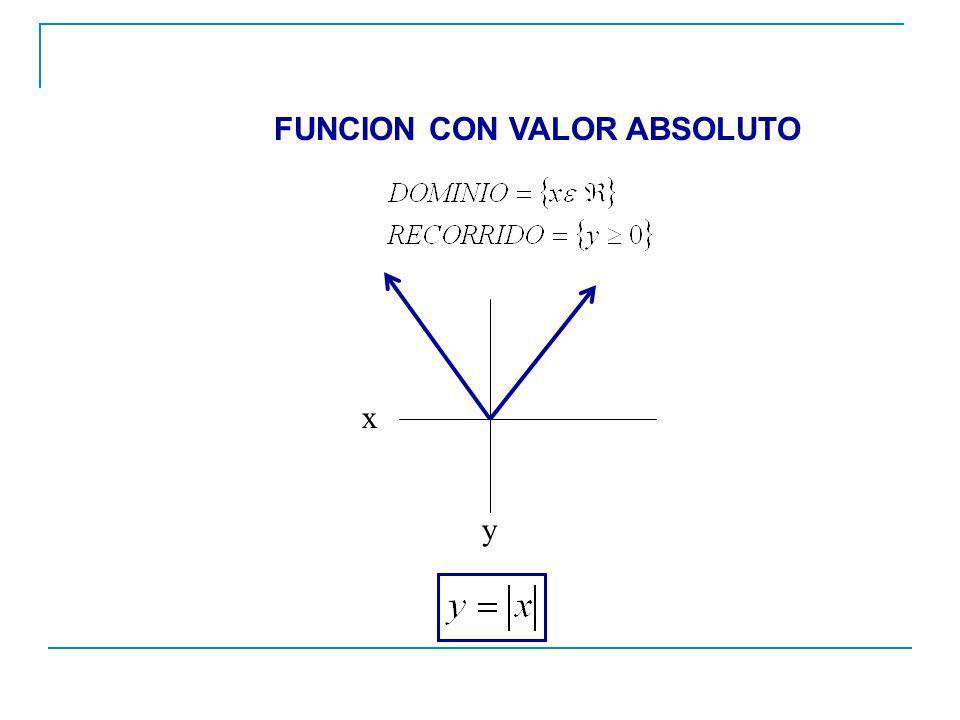 FUNCION CON VALOR ABSOLUTO x y