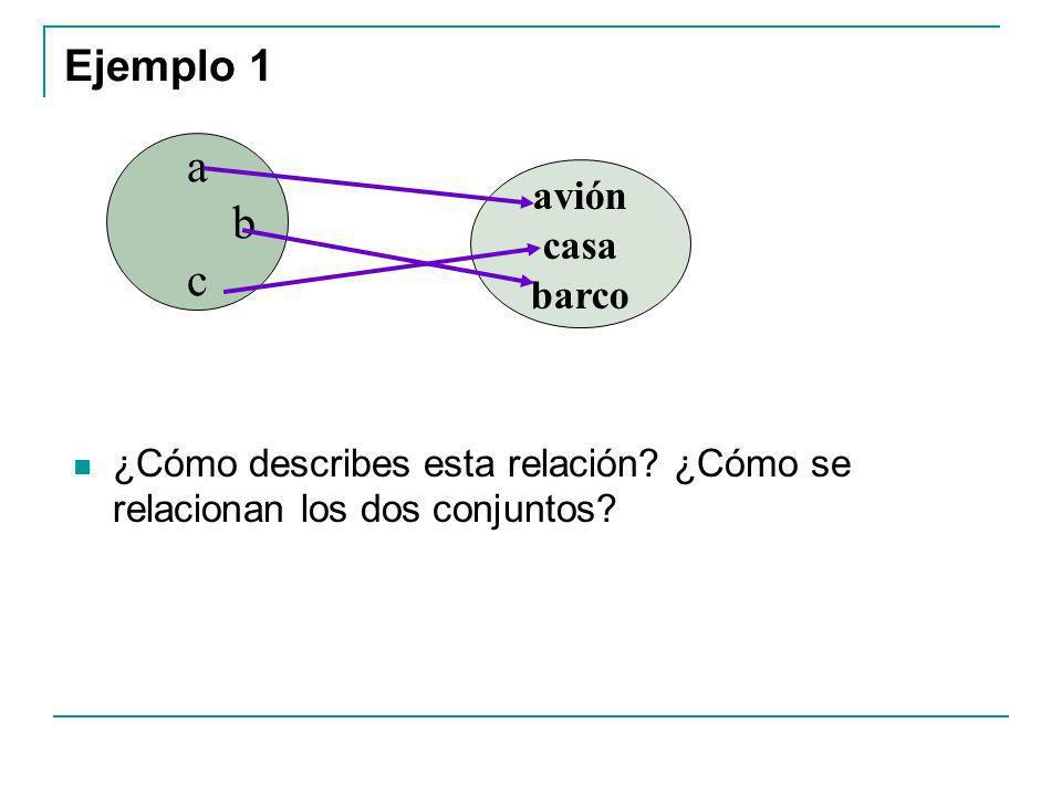 Ejemplo 1 ¿Cómo describes esta relación.¿Cómo se relacionan los dos conjuntos.