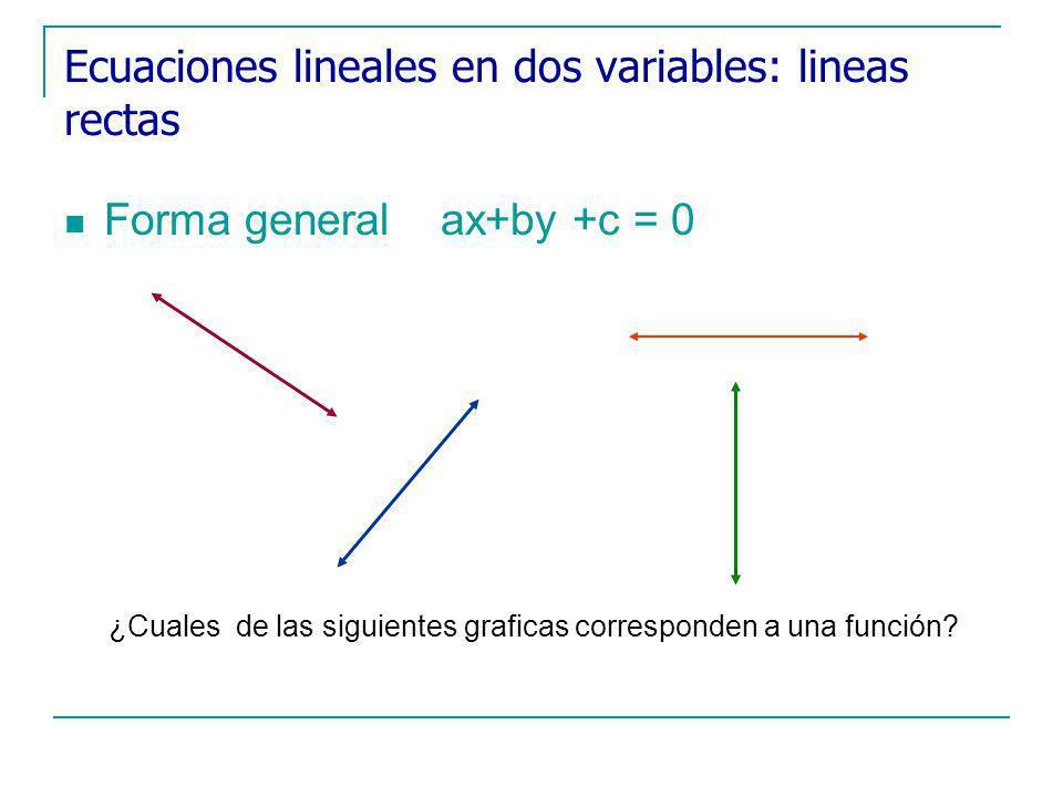 Ecuaciones lineales en dos variables: lineas rectas Forma general ax+by +c = 0 ¿Cuales de las siguientes graficas corresponden a una función?