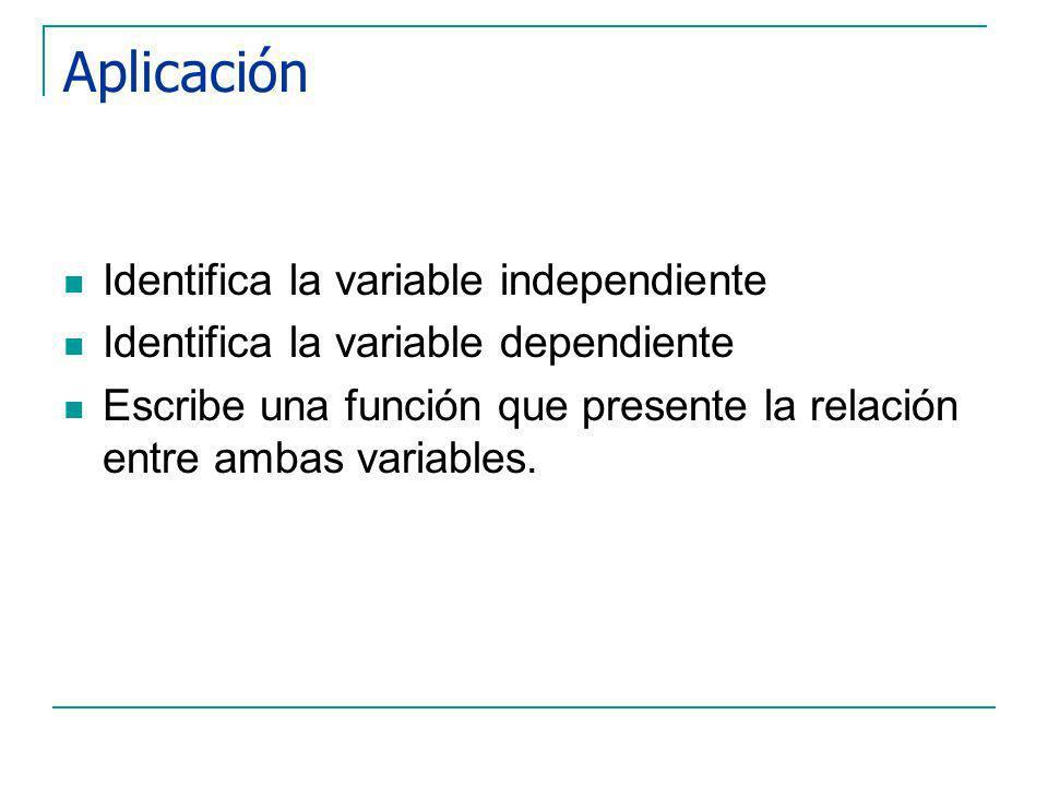 Aplicación Identifica la variable independiente Identifica la variable dependiente Escribe una función que presente la relación entre ambas variables.
