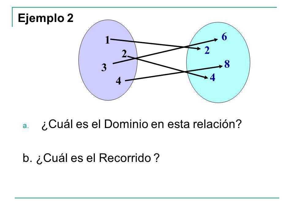Ejemplo 2 1 2 3 4 6 2 8 4 a. ¿Cuál es el Dominio en esta relación? b. ¿Cuál es el Recorrido ?