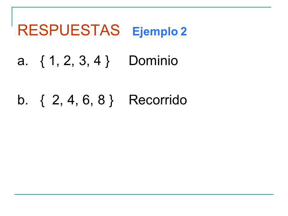 RESPUESTAS Ejemplo 2 a. { 1, 2, 3, 4 } Dominio b. { 2, 4, 6, 8 } Recorrido