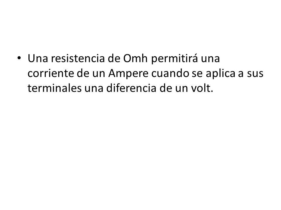 Una resistencia de Omh permitirá una corriente de un Ampere cuando se aplica a sus terminales una diferencia de un volt.