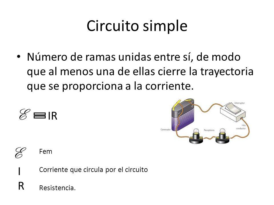 Circuito simple Número de ramas unidas entre sí, de modo que al menos una de ellas cierre la trayectoria que se proporciona a la corriente. E IR E Fem