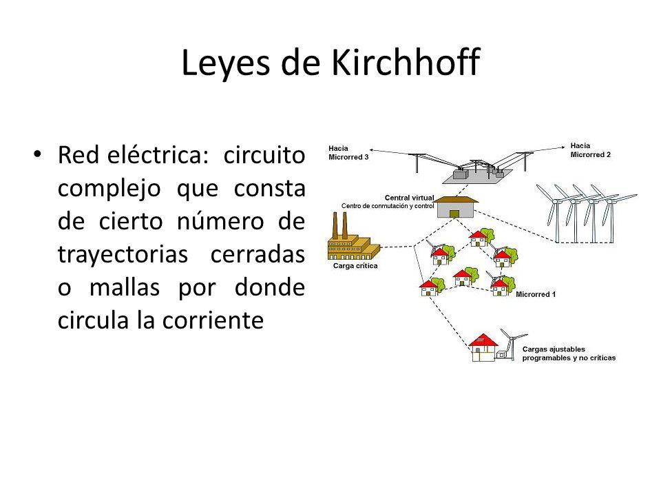Leyes de Kirchhoff Red eléctrica: circuito complejo que consta de cierto número de trayectorias cerradas o mallas por donde circula la corriente