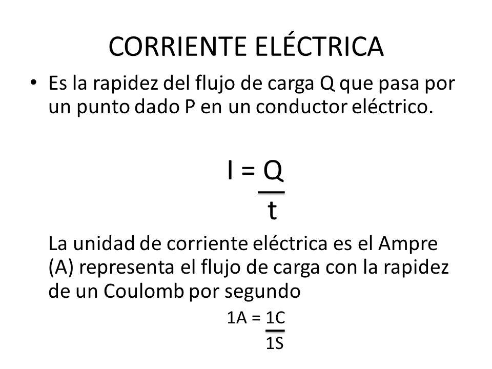 CORRIENTE ELÉCTRICA Es la rapidez del flujo de carga Q que pasa por un punto dado P en un conductor eléctrico. I = Q t La unidad de corriente eléctric