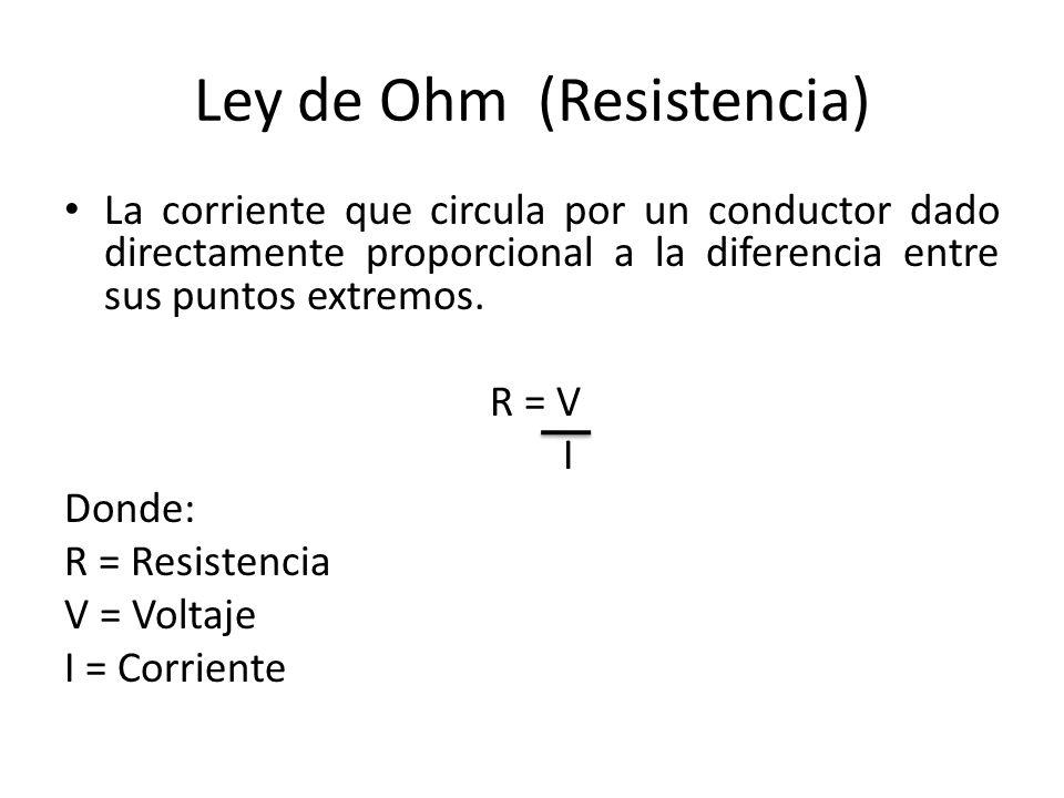 Ley de Ohm (Resistencia) La corriente que circula por un conductor dado directamente proporcional a la diferencia entre sus puntos extremos. R = V I D