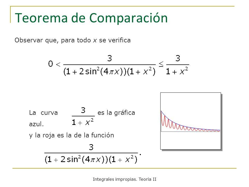 Teorema de Comparación Observar que, para todo x se verifica La curva es la gráfica azul. y la roja es la de la función Integrales impropias. Teoría I
