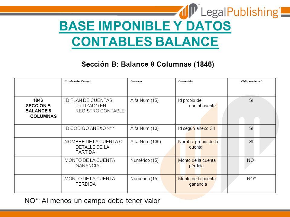 BASE IMPONIBLE Y DATOS CONTABLES BALANCE Nombre del CampoFormatoContenidoObligatoriedad 1846 SECCION B BALANCE 8 COLUMNAS ID PLAN DE CUENTAS UTILIZADO