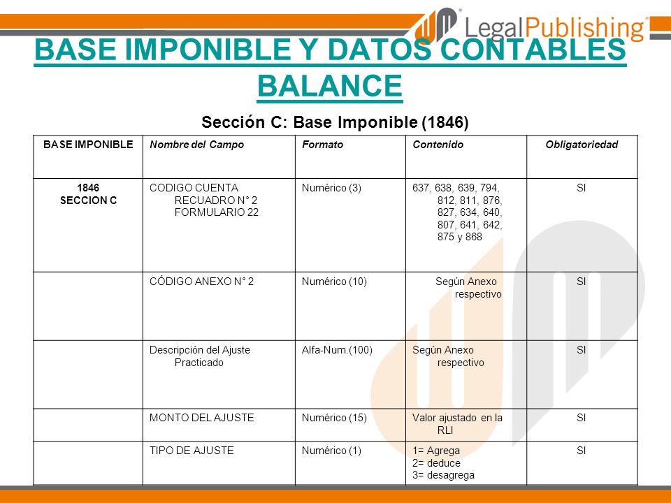 BASE IMPONIBLE Y DATOS CONTABLES BALANCE Sección C: Base Imponible (1846) BASE IMPONIBLENombre del CampoFormatoContenidoObligatoriedad 1846 SECCION C