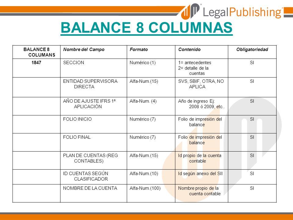 BALANCE 8 COLUMANS Nombre del CampoFormatoContenidoObligatoriedad 1847SECCIONNumérico (1)1= antecedentes 2= detalle de la cuentas SI ENTIDAD SUPERVISO