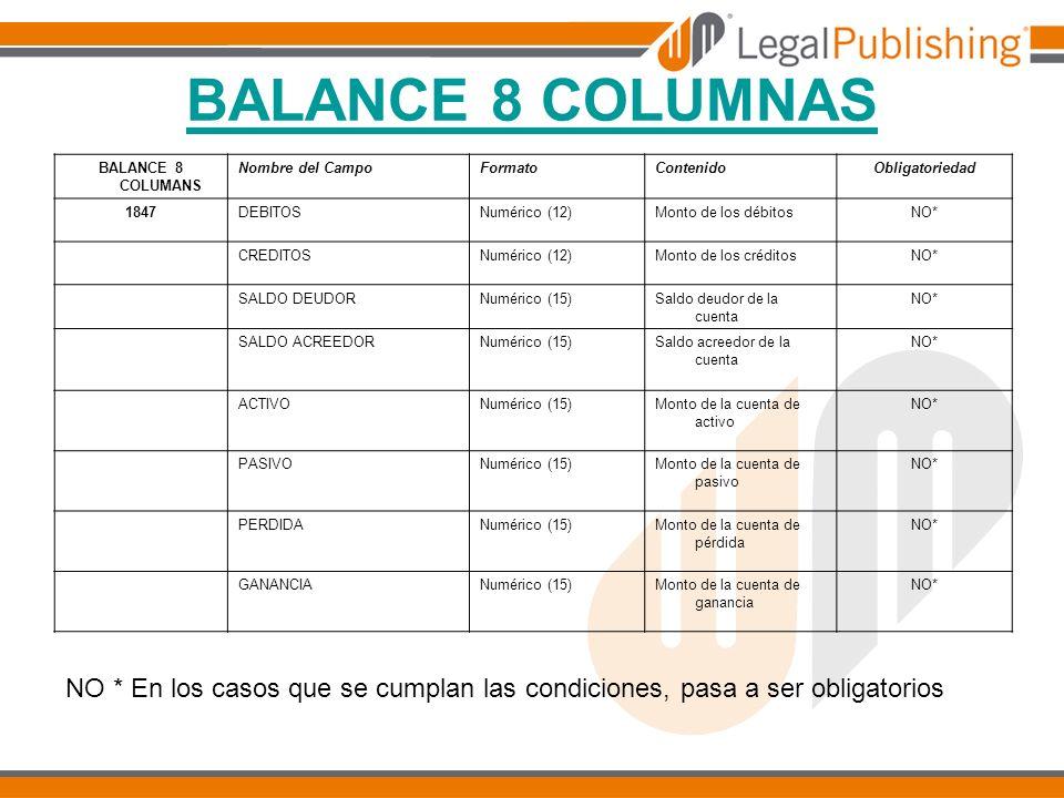 BALANCE 8 COLUMANS Nombre del CampoFormatoContenidoObligatoriedad 1847DEBITOSNumérico (12)Monto de los débitosNO* CREDITOSNumérico (12)Monto de los cr