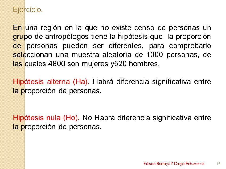Edison Bedoya Y Diego Echavarría 15 Ejercicio. En una región en la que no existe censo de personas un grupo de antropólogos tiene la hipótesis que la