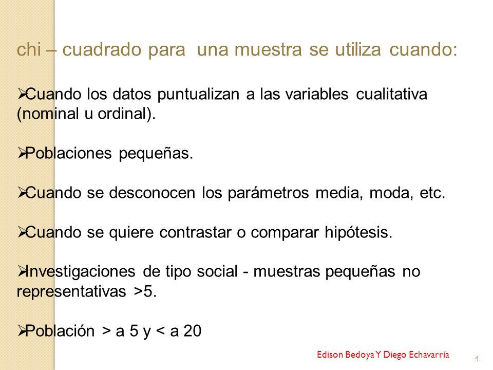 chi – cuadrado para una muestra se utiliza cuando: Cuando los datos puntualizan a las variables cualitativa (nominal u ordinal). Poblaciones pequeñas.