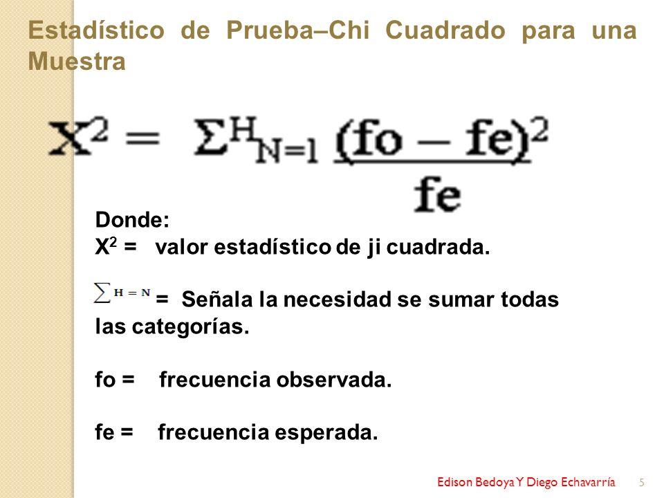 5 Estadístico de Prueba–Chi Cuadrado para una Muestra Donde: X 2 = valor estadístico de ji cuadrada. = Señala la necesidad se sumar todas las categorí