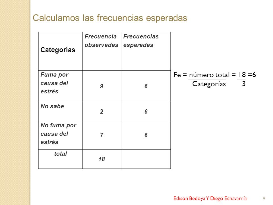 Edison Bedoya Y Diego Echavarría 10