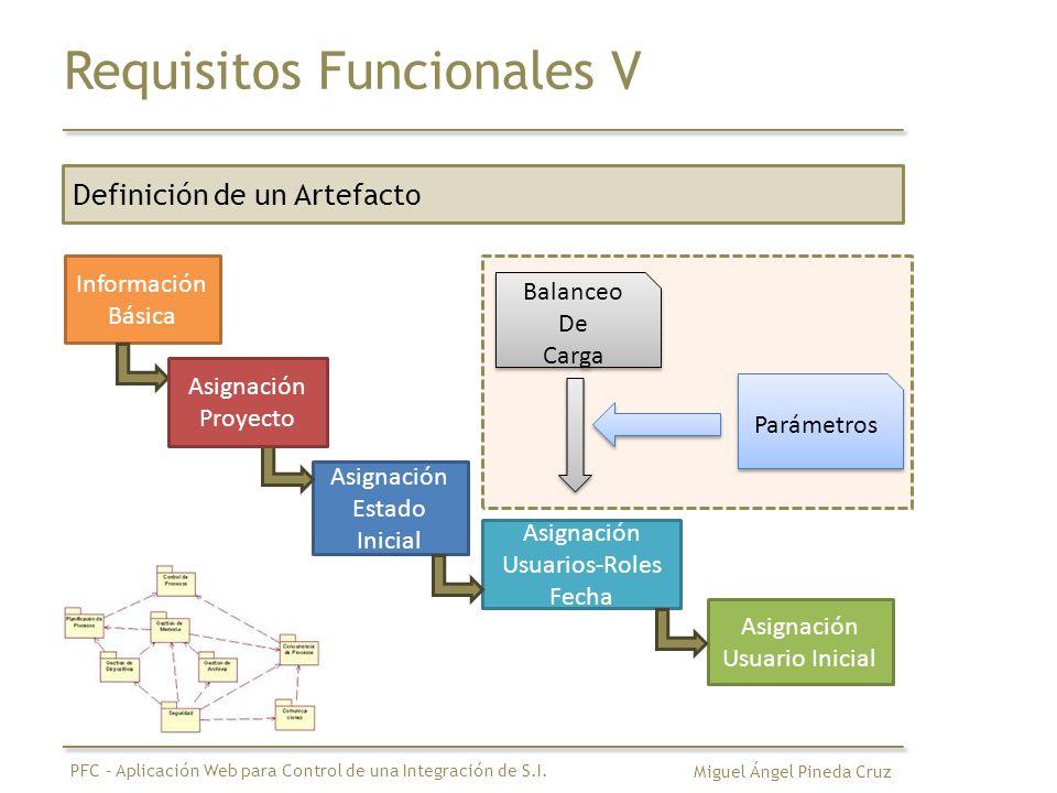 Requisitos Funcionales V Definición de un Artefacto Información Básica Asignación Estado Inicial Asignación Usuario Inicial Asignación Usuarios-Roles