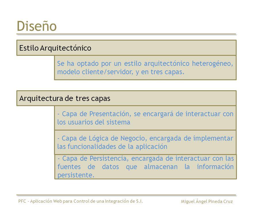 Diseño Estilo Arquitectónico Se ha optado por un estilo arquitectónico heterogéneo, modelo cliente/servidor, y en tres capas. Arquitectura de tres cap
