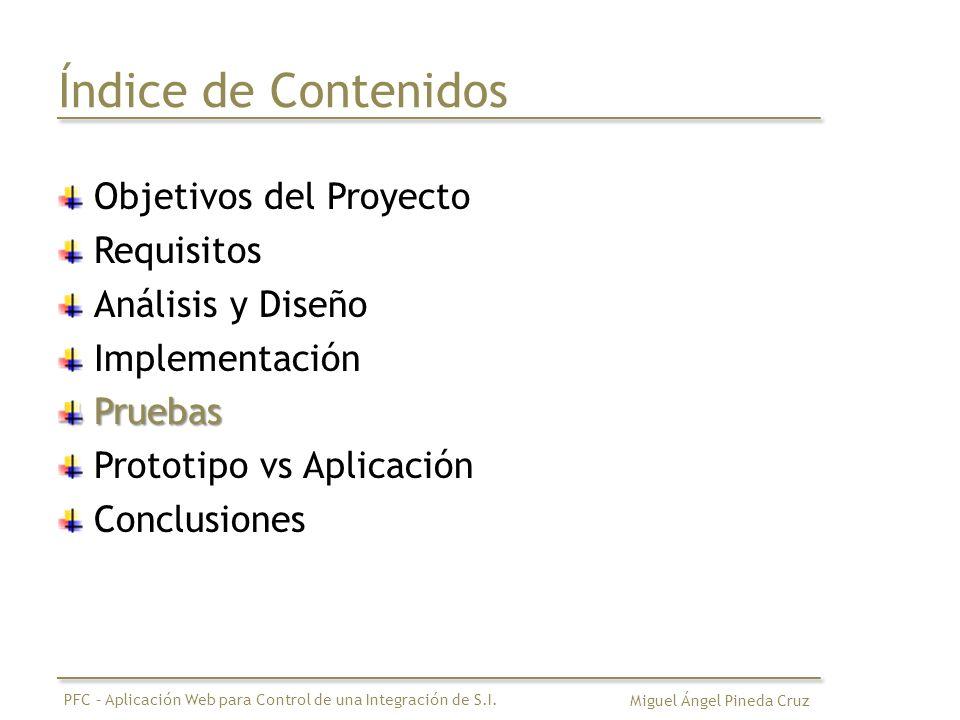 Índice de Contenidos Objetivos del Proyecto Requisitos Análisis y Diseño ImplementaciónPruebas Prototipo vs Aplicación Conclusiones Miguel Ángel Pined