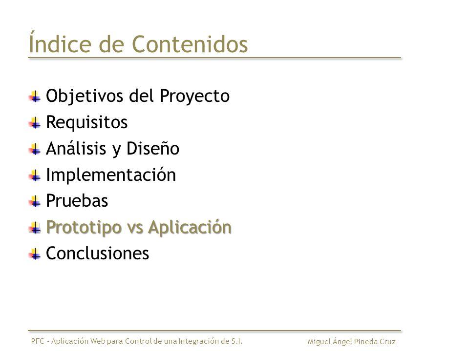 Índice de Contenidos Objetivos del Proyecto Requisitos Análisis y Diseño Implementación Pruebas Prototipo vs Aplicación Conclusiones Miguel Ángel Pine