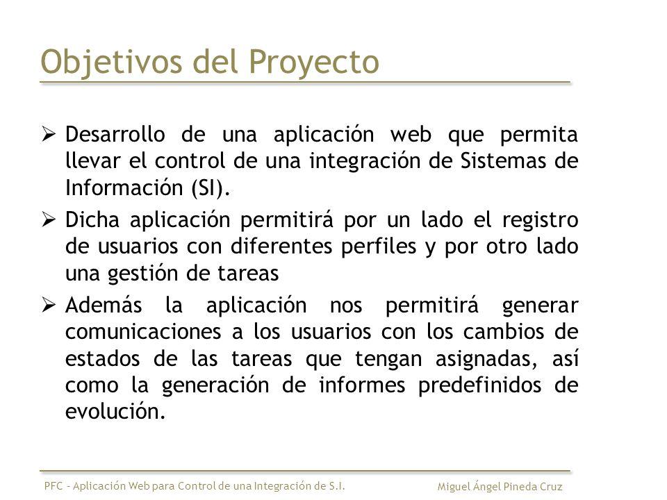 Índice de Contenidos Objetivos del Proyecto Requisitos Análisis y Diseño Implementación PruebasConclusiones Miguel Ángel Pineda Cruz PFC – Aplicación Web para Control de una Integración de S.I.