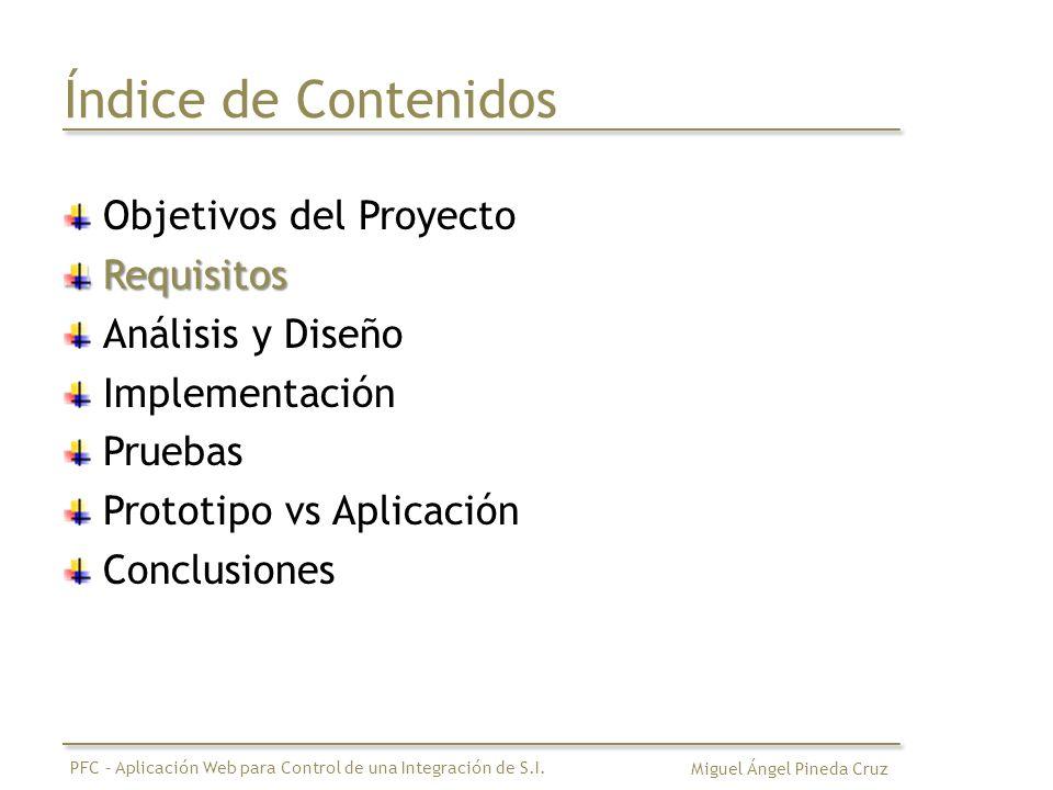 Índice de Contenidos Objetivos del ProyectoRequisitos Análisis y Diseño Implementación Pruebas Prototipo vs Aplicación Conclusiones Miguel Ángel Pined