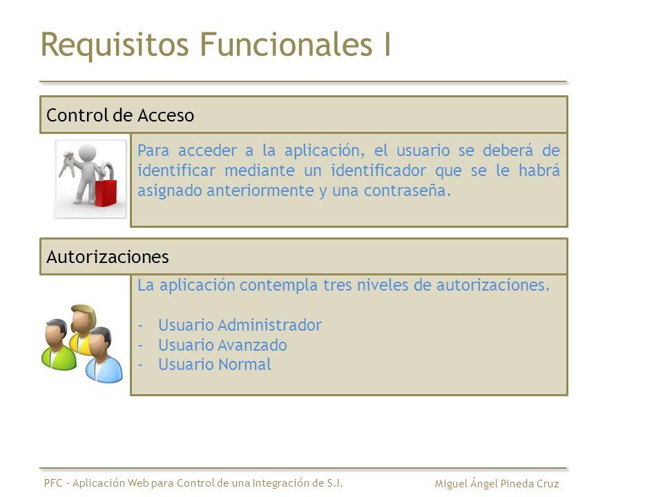 Requisitos Funcionales I Control de Acceso Para acceder a la aplicación, el usuario se deberá de identificar mediante un identificador que se le habrá