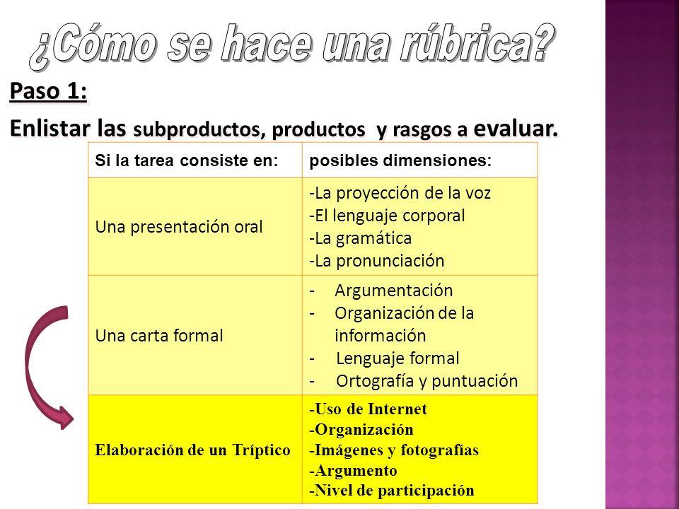 Paso 1: Enlistar las subproductos, productos y rasgos a evaluar. Paso 1: Enlistar las subproductos, productos y rasgos a evaluar. Si la tarea consiste
