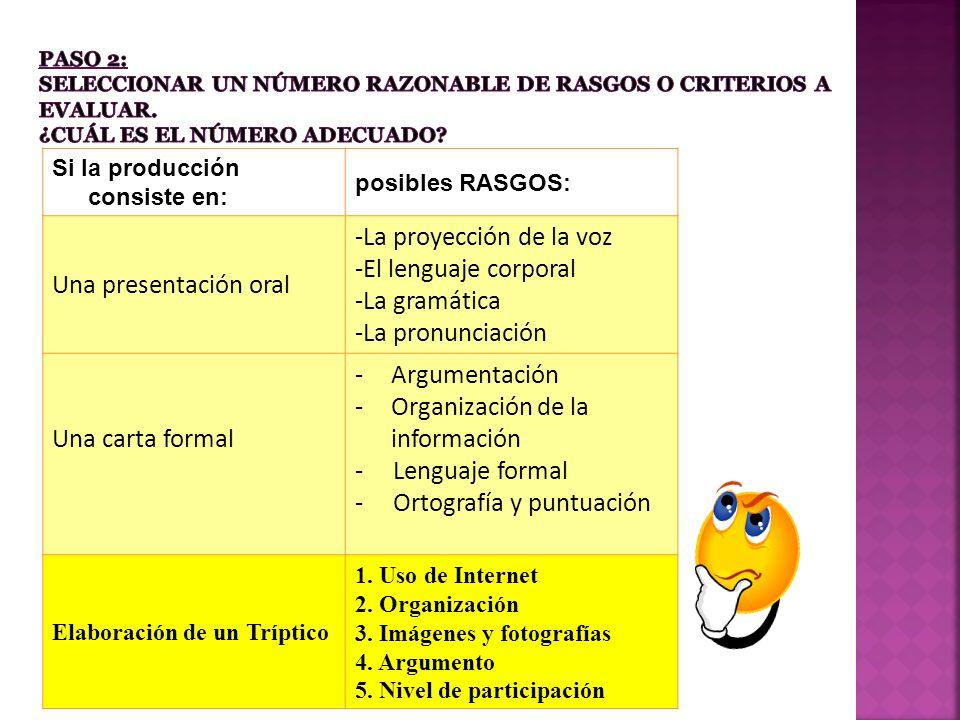 Si la producción consiste en: posibles RASGOS: Una presentación oral -La proyección de la voz -El lenguaje corporal -La gramática -La pronunciación Un